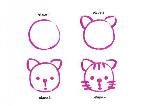 dessin de chat avec etape