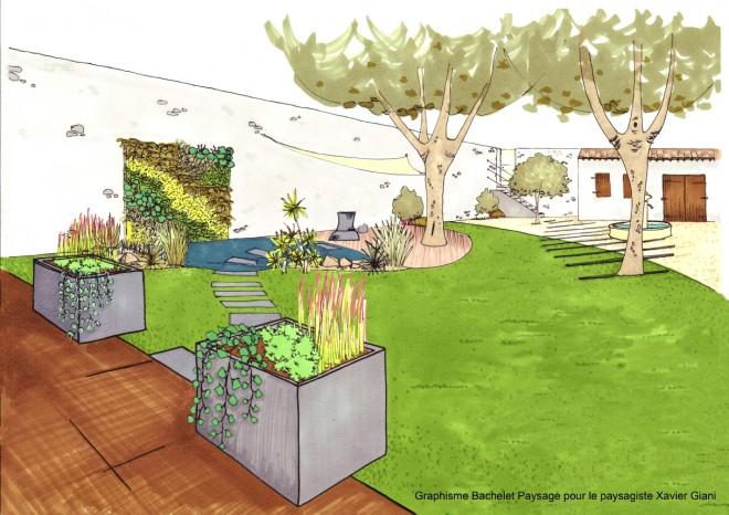 dessin de jardin